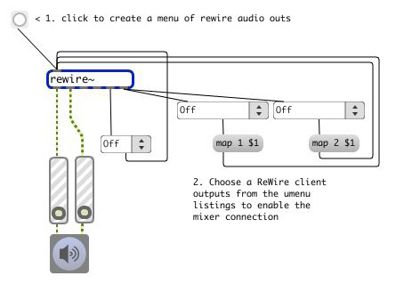 The Umenu Objects Will Be Automatically Populated With A Listing Of All ReWire Audio Outputs From Client Application