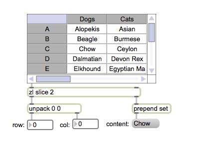 Grafiken binare optionen in der zeit