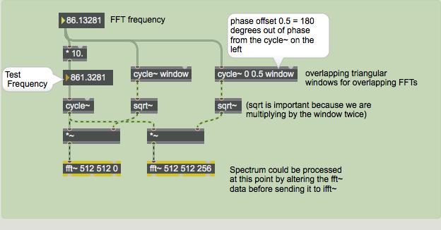 MSP Analysis Tutorial 3: Using the FFT - Max Documentation v7 3 5