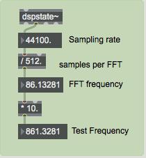 MSP Analysis Tutorial 3: Using the FFT - Max Documentation