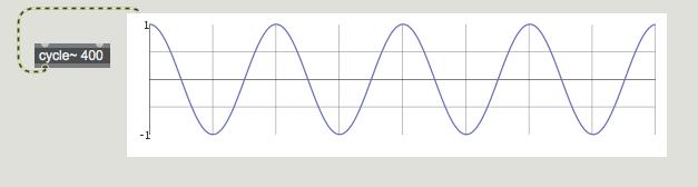 Basics Tutorial 2: Adjustable Oscillator - Max Documentation v7 3 5