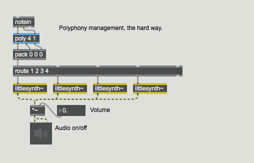 Polyphony Tutorial 1: Using the poly~ Object - Max